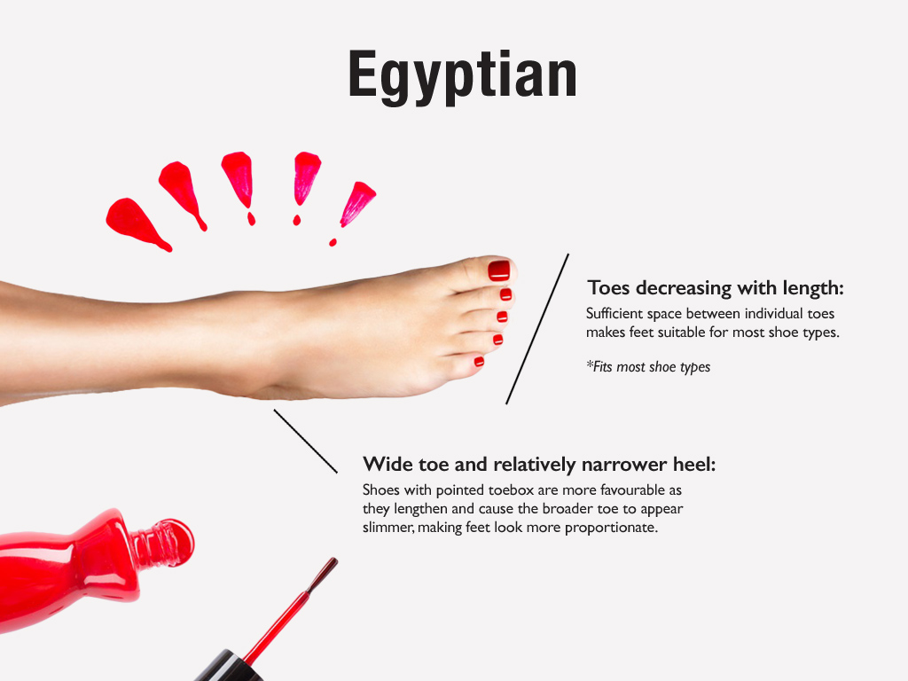 Egyptian toes