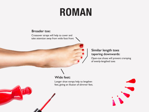 Giselle and Roman feet and toes shape